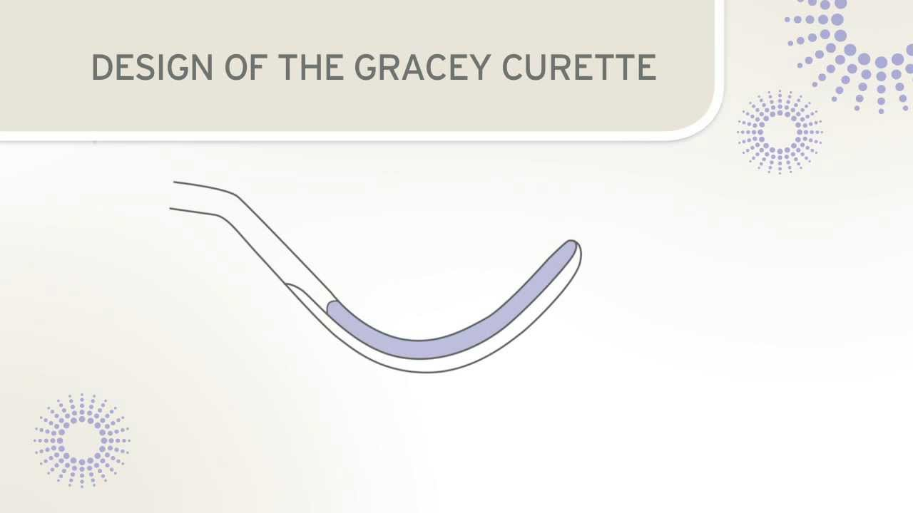Hu-Friedy's It's About Time | Gracey Curettes