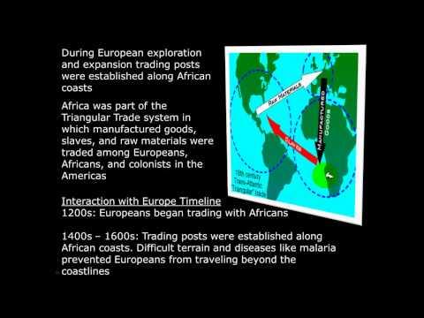Sub Sahara Afrcia History