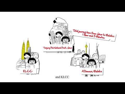 Kuala Lumpur - Singapore High Speed Rail Project Video