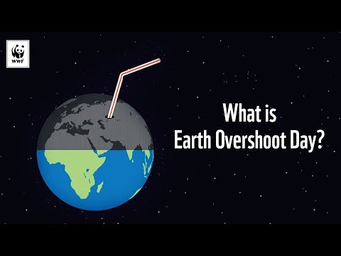 What is Earth Overshoot Day? 🌏☄️   WWF-Australia