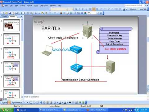 EAP-TLS and PEAP on the ACS