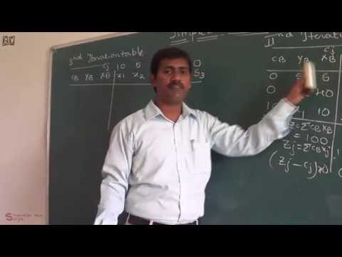 Operations Research(vol-1)-Simplex method by Srinivasa rao