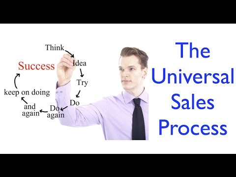 The Universal Sales Process