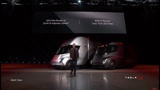 Canal Tesla Brasil Episódio 11 (Revelação Tesla Semi e Roadster v2)