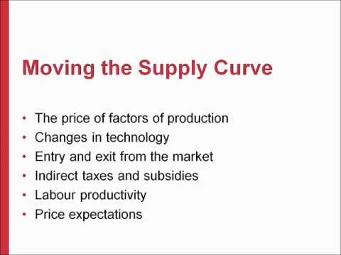 Basic Economics for a Family Business MOOC -- Lesson 1: Supply and Demand