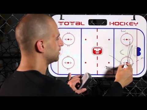 The BEST Breakout Tactics for Wings | Hockey Positioning | Drill | Training | Forwards