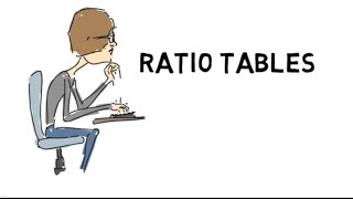 Ratio Tables (6.RP.A.3)