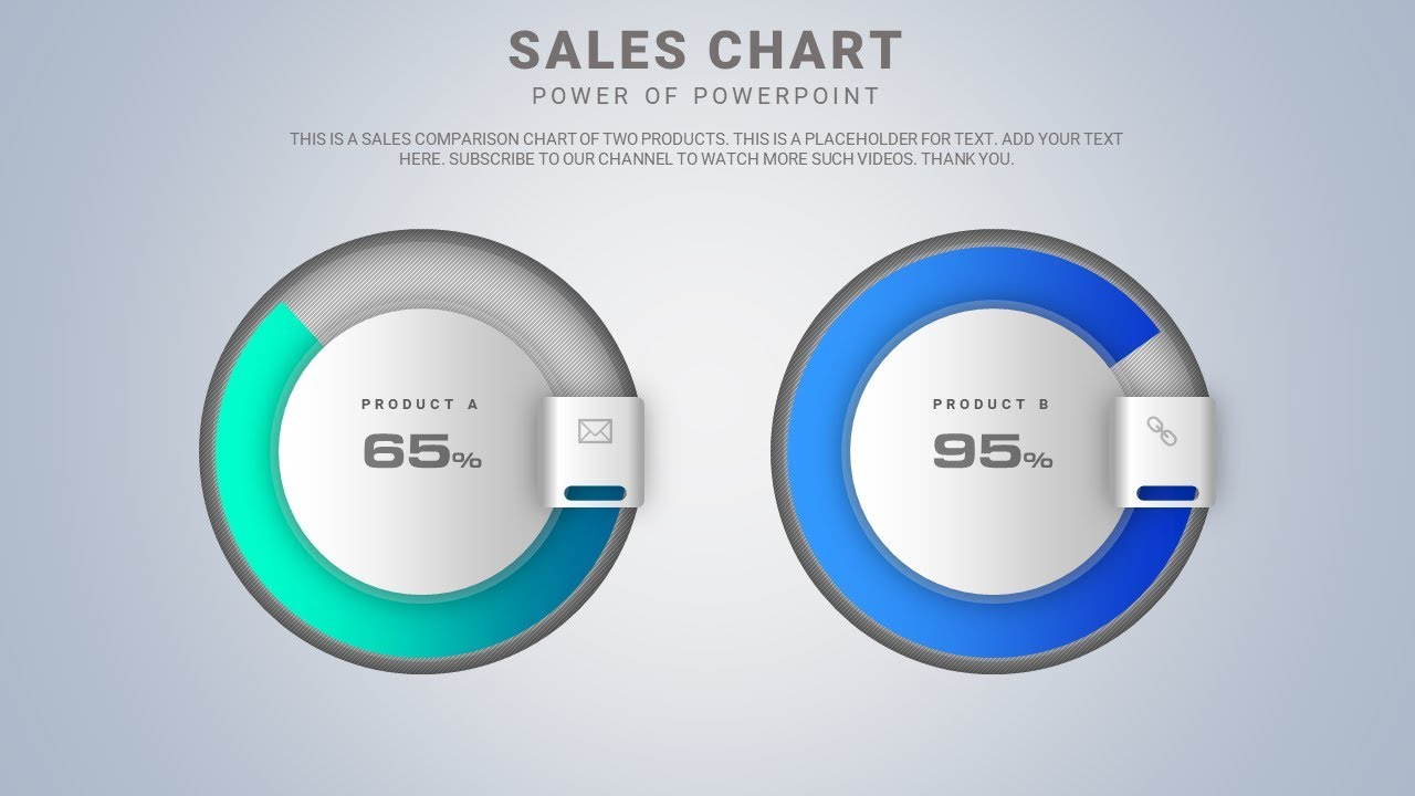 how to design most beautiful doughnut pie chart graph in