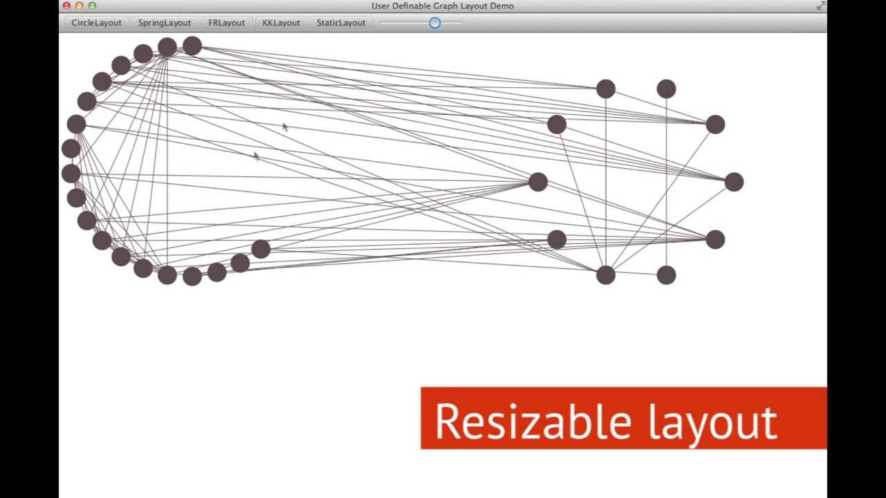 Exploring User-Definable Graph Layouts