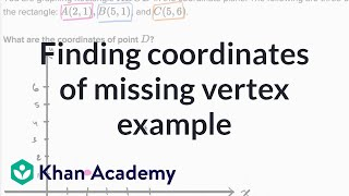 Finding Coordinates Of Missing Vertex Example