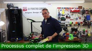 Impression 3D : Comment fait-on (processus complet)