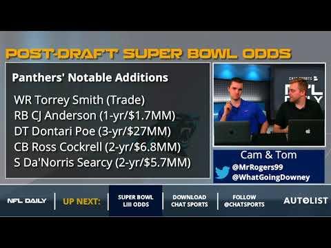 Super Bowl LIII Odds Following 2018 NFL Draft