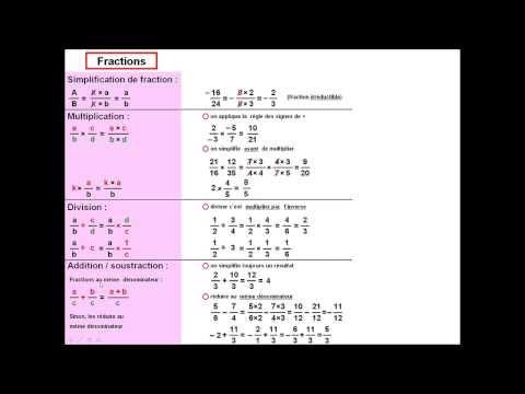 Fractions : les 4 opérations (classe de troisième)