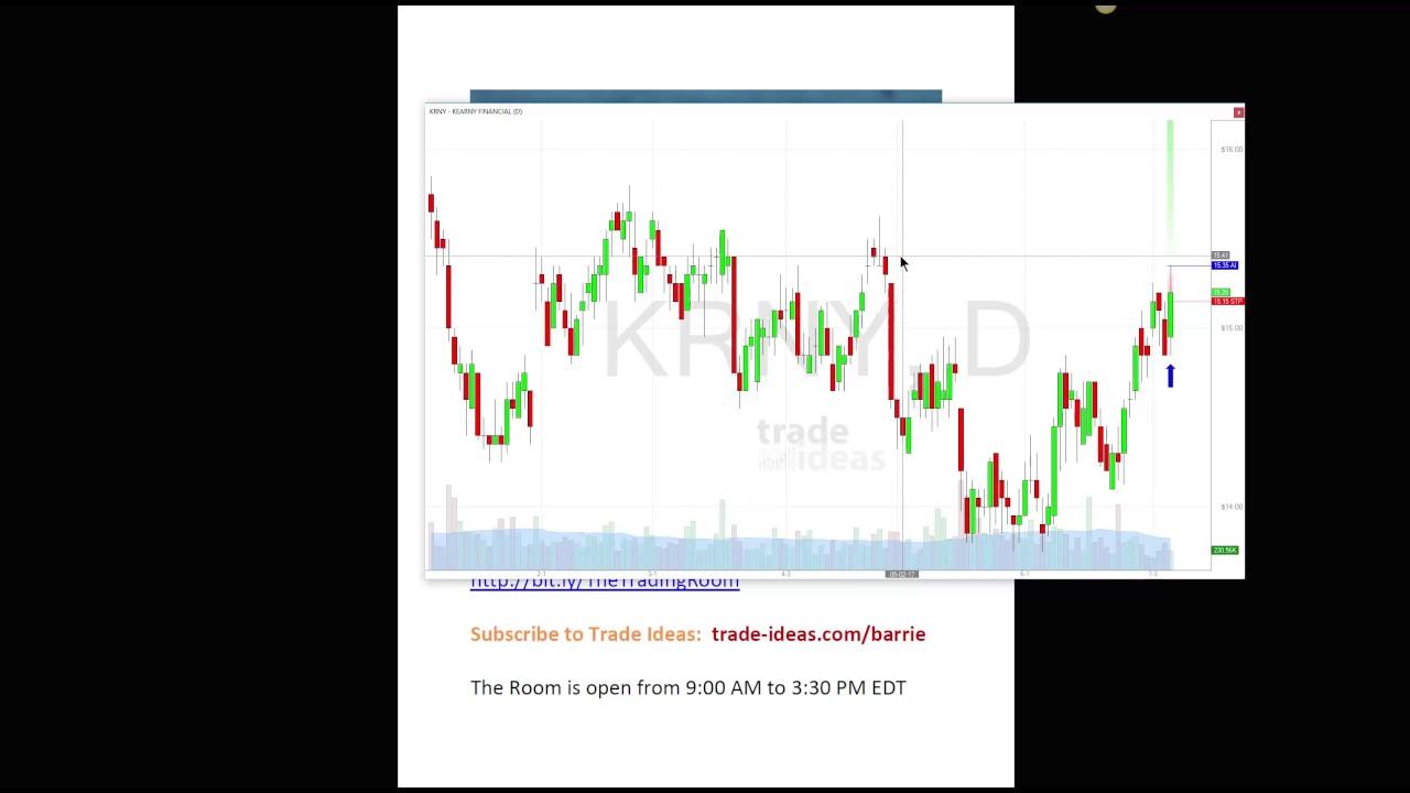 Trade Ideas Live Trading Room Recap Friday July 7, 2017 - YouTube