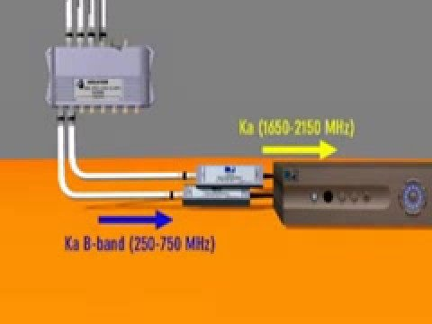 hqdefault directv new swm line lnb satellite dish install part 1 youtube directv swm power inserter wiring diagram at gsmx.co