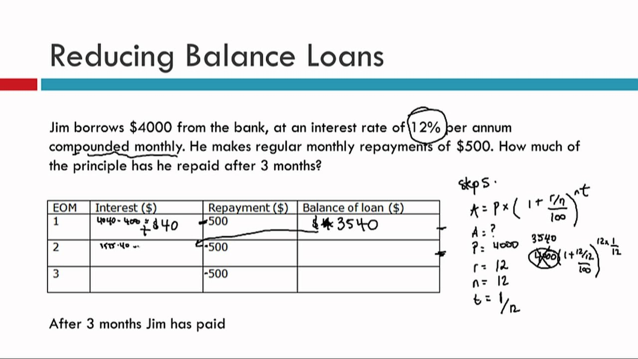 Reducing balance loan calculator.