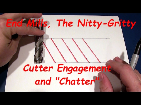 "End Mills, The Nitty-Gritty: Cutter Engagement and ""Chatter"""
