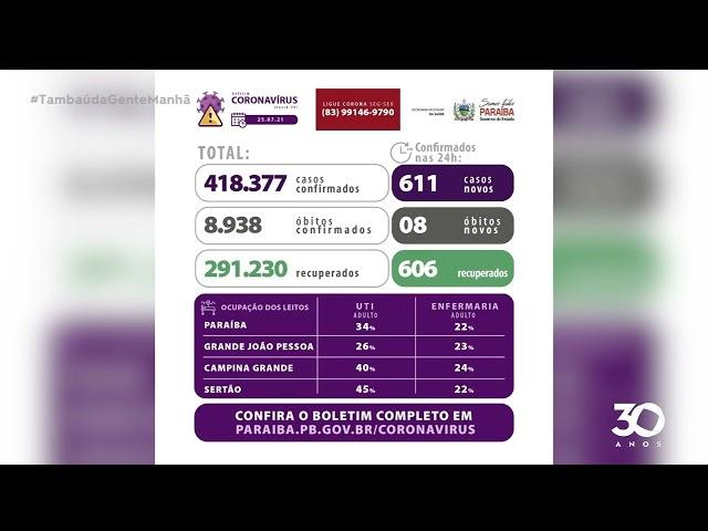 Atualização de casos da covid-19 na Paraíba - 26 07 2021- Tambaú da Gente Manhã