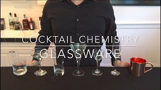 Getting Started - Glassware
