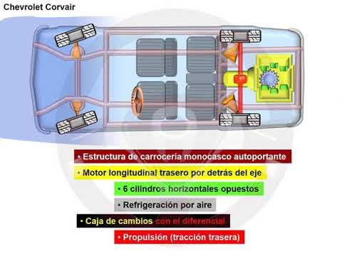 Chevrolet Corvair (3/5)