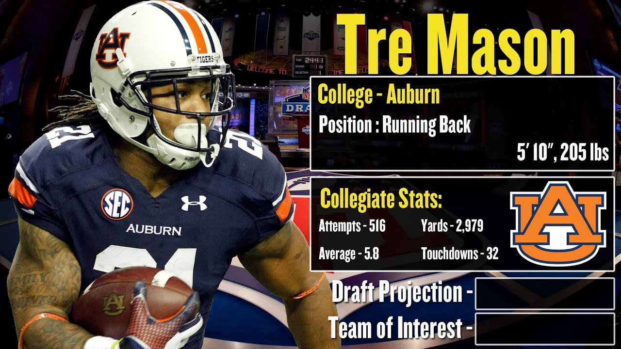 2014 NFL Draft Profile Tre Mason