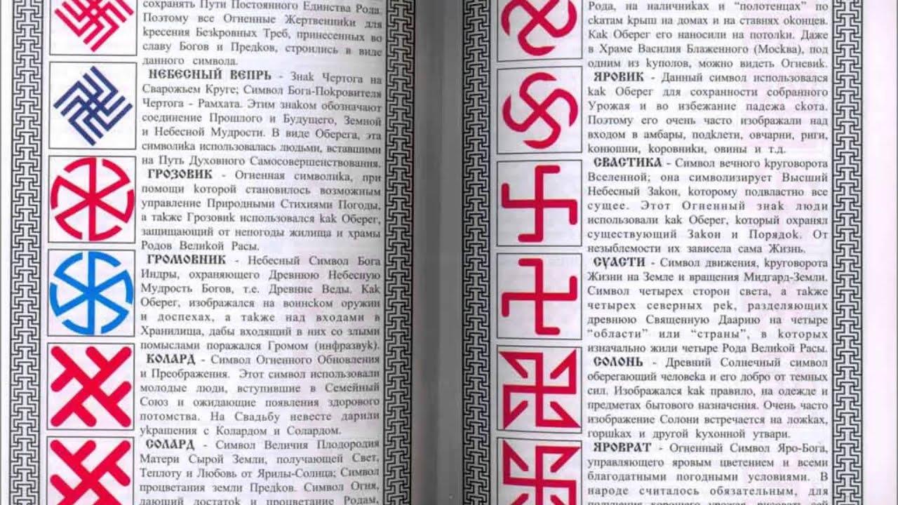 структура спектров кто придумал славяно-арийские веды тесты проверку подлинности