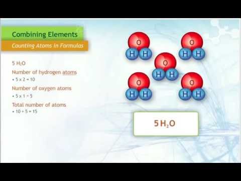 Counting the Atoms in Formulas