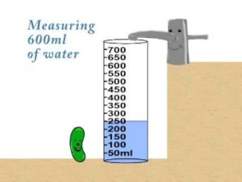 Measuring Volume By Peter Weatherall