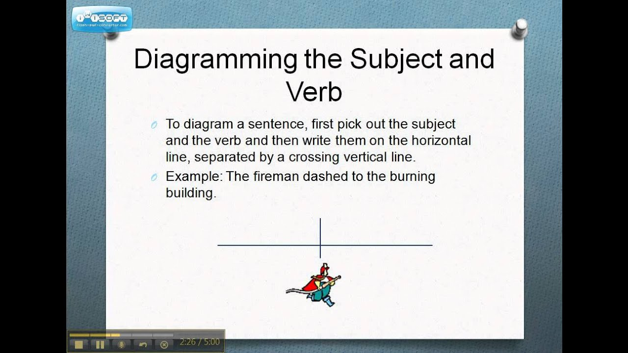 Sentence diagramming mini lesson youtube sentence diagramming mini lesson ccuart Choice Image