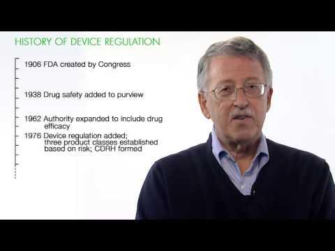 History of the FDA