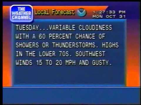 Weather News