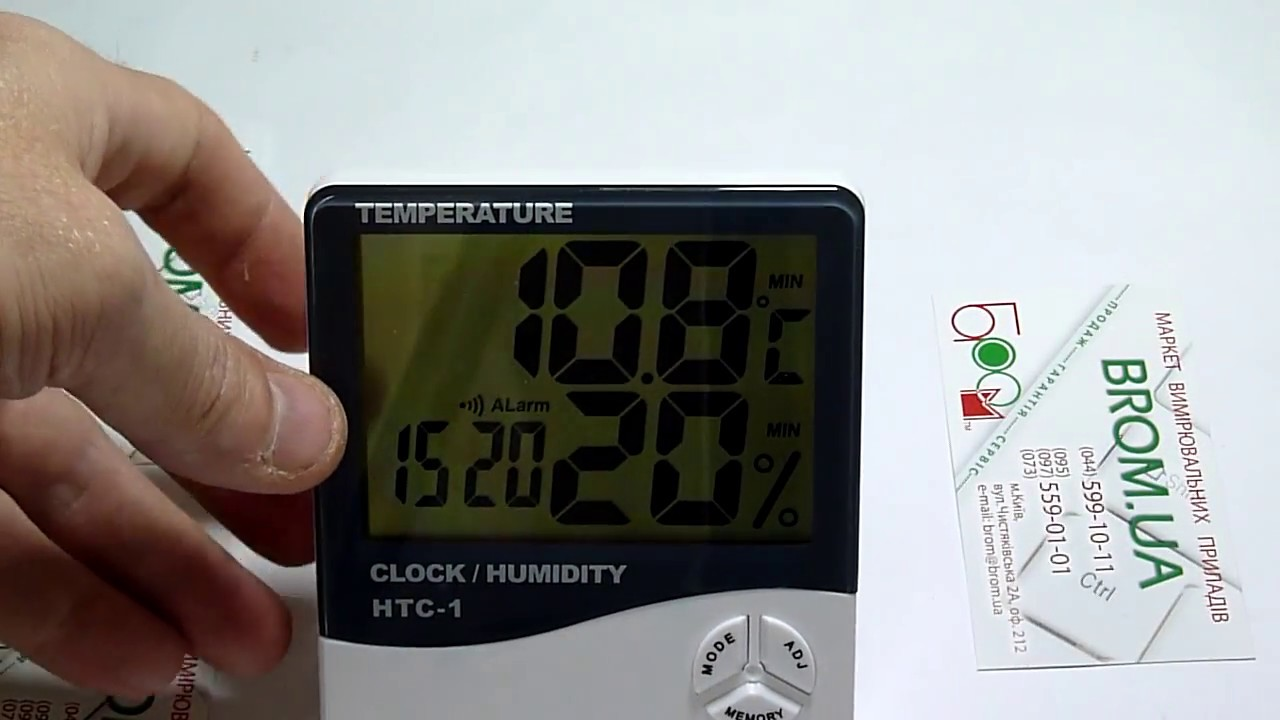 Уличный термометр HomeTime — Fix Price - YouTube