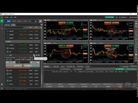 ZagaTech How to Use cTrader Platform