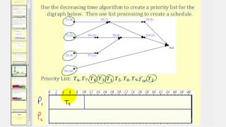 Scheduling:  The Decreasing Time Algorithm