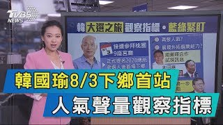【說政治】韓國瑜8/3下鄉首站 人氣聲量觀察指標