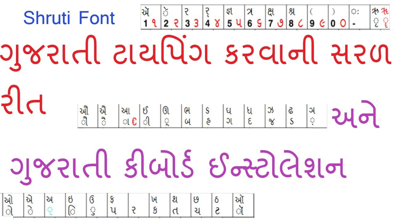 How to Install Gujarati Indic ...