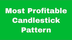 Most Profitable Candlestick Pattern - You Should Know This!