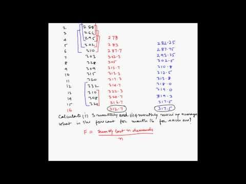 Forecasting - Simple Moving Average - Example 1