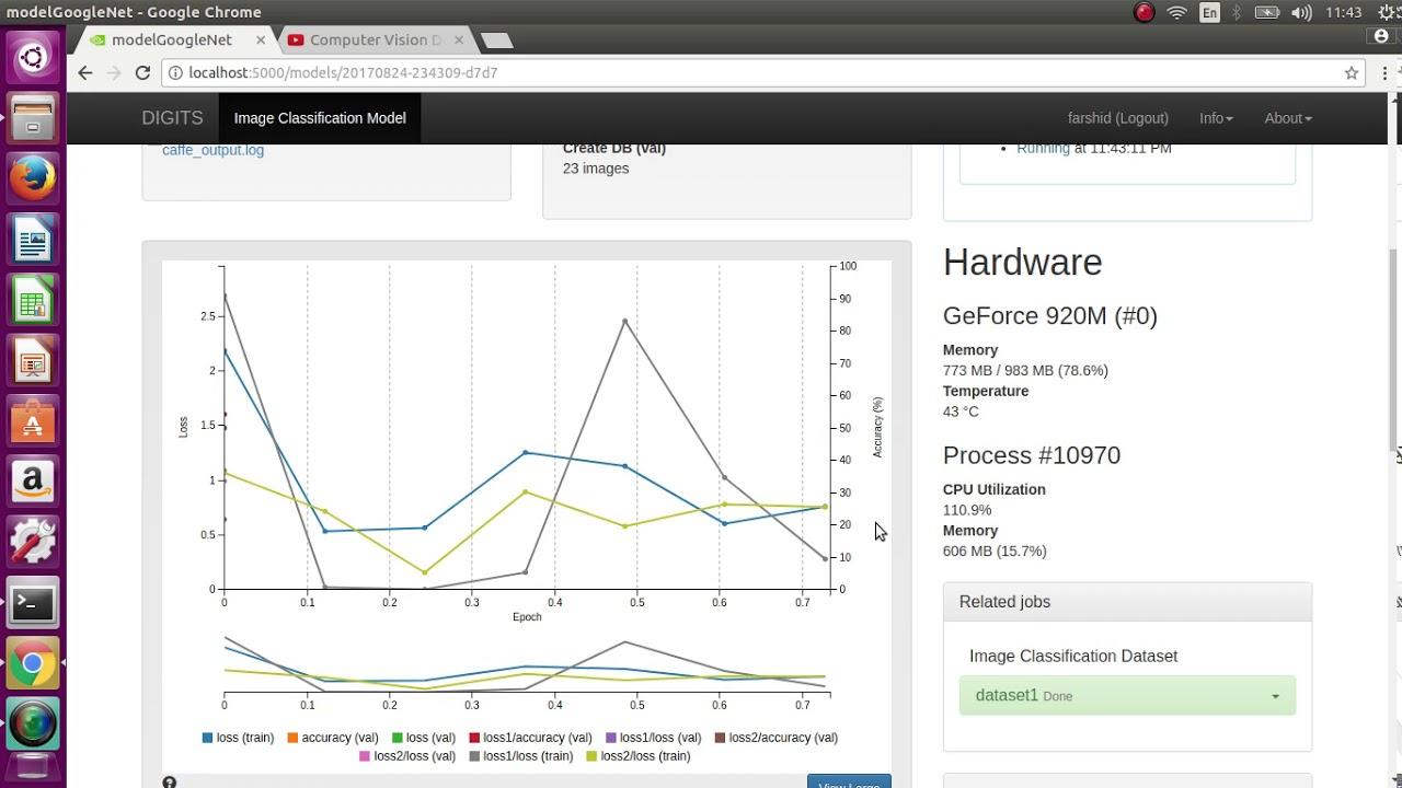 DIGITS 6 0 NVidia caffe Ubuntu 16 Deep Learning tutorial and example