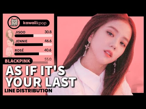 BLACKPINK - As If It's Your Last (Line Distribution) Collaboration with wuju