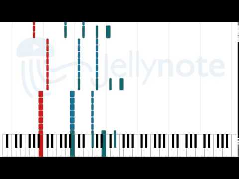Just What I Needed - The Cars [Sheet Music]