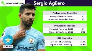 Gameweek 25 | Top 5 Fix Player Picks | Fantasy Premier League 2017/18