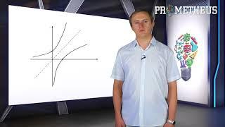 ЗНО Математика ( Алгебра ) Обернена функція