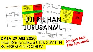 Download Hasil Rasionalisasi UTBK SBMPTN By @SBMPTN.SOSHUM - DATA 29 MEI 2020
