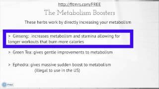 Effective Weight Loss Herbs
