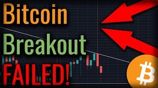 The Bitcoin Breakout Failed! What's Next For Bitcoin?