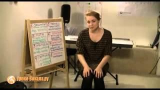 Уроки сольфеджио для начинающих и поющих - Фишка 2 (Музыкальная студия ПойЛегко.рф)