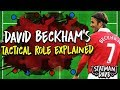 What is a Wide Playmaker? | David Beckham's Role in Ferguson's Manchester United Explained