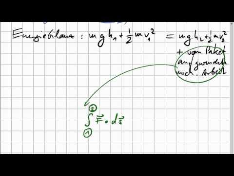 Satz von Bernoulli; Druck und Geschwindigkeit