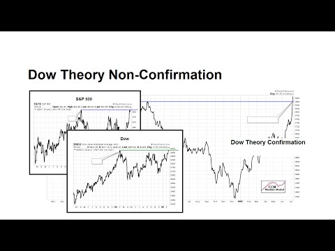 Is Dow Theory Telling Us The Stock Rally Is Going To Fail?